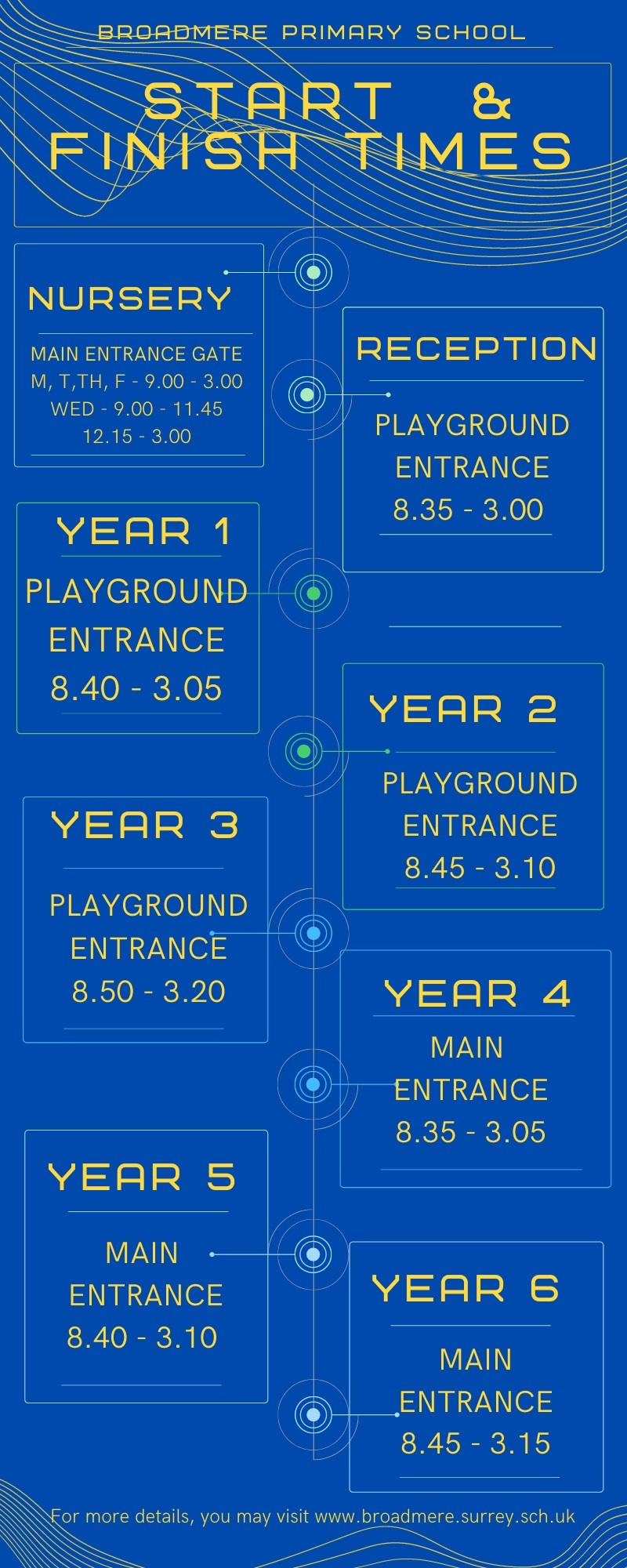 Broadmere Primary School Start and Finish times 01 03 21